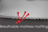 Stop mold and mildew with breathable Air flow matting