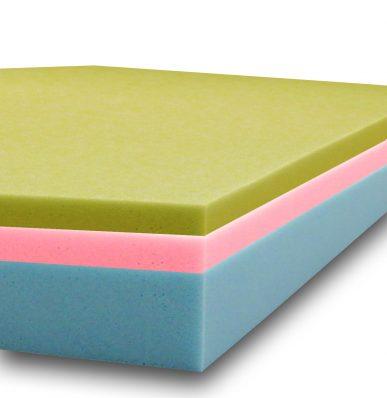 tri cor mattress copy